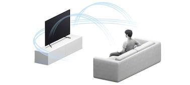 Détails du son multidimensionnel avec conversion 3D Surround